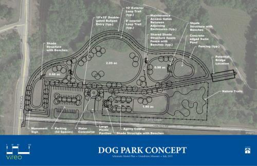 Grandview Dog Park