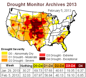 Despite Weekend Rain, Drought Continues
