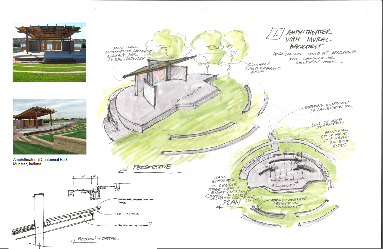 Amphitheater Designs Placed Before Chillicothe Council for Consideration
