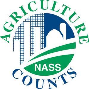 Missouri Crop Progress and Condition