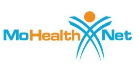 MO HealthNet to launch 2 year pilot project