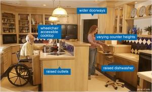 kitchen-012814