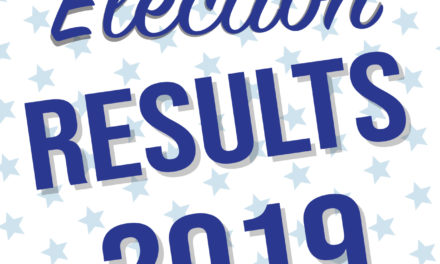 Election Results — Municipal Election, April 2, 2019
