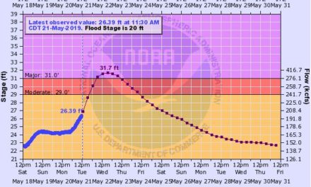 Missouri River forecast to break flood records set in March