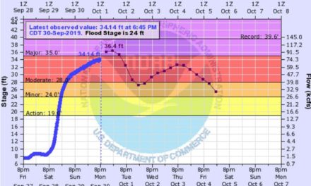 Weekend rainfall spikes Grand River levels, more heavy rain expected this week